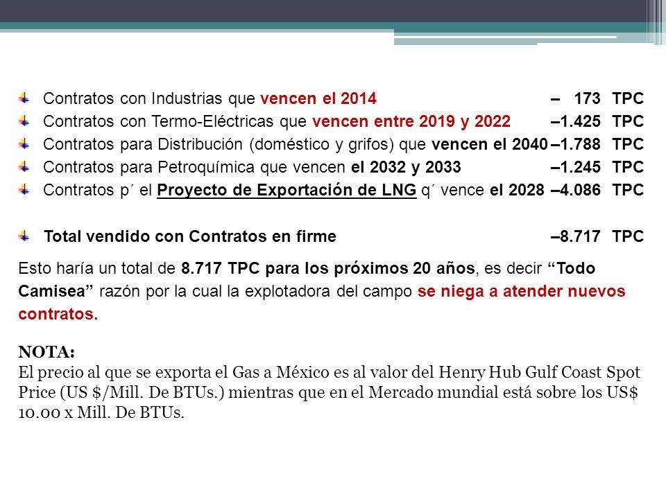Contratos con Industrias que vencen el 2014 – 173 TPC Contratos con Termo-Eléctricas que vencen entre 2019 y 2022 –1.425 TPC Contratos para Distribuci