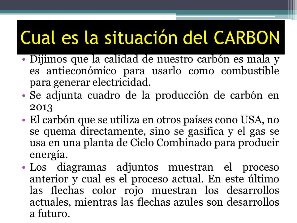 Cual es la situación del CARBON Dijimos que la calidad de nuestro carbón es mala y es antieconómico para usarlo como combustible para generar electric