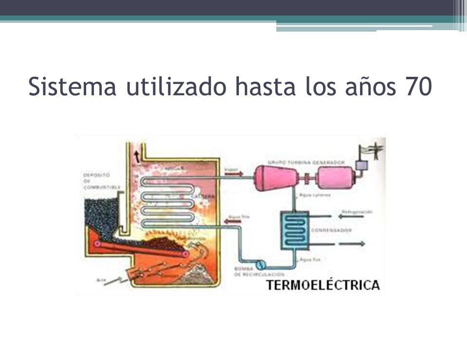 Sistema utilizado hasta los años 70