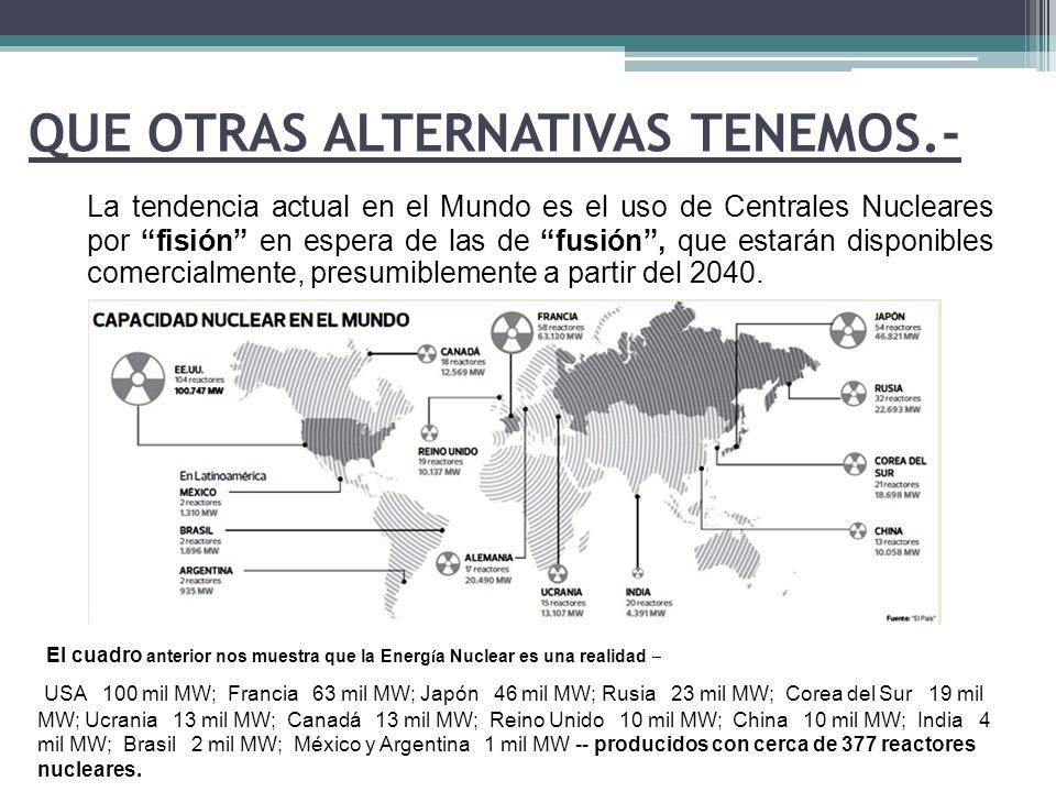 QUE OTRAS ALTERNATIVAS TENEMOS.- La tendencia actual en el Mundo es el uso de Centrales Nucleares por fisión en espera de las de fusión, que estarán d