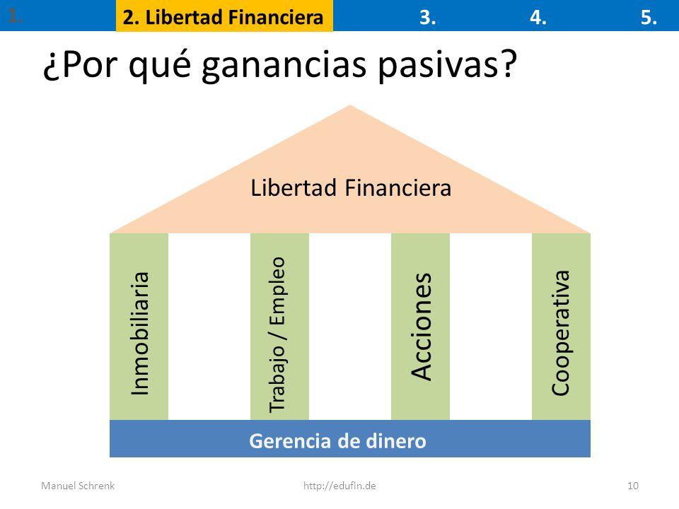 ¿Por qué ganancias pasivas? 10 Gerencia de dinero Trabajo / Empleo Inmobiliaria Acciones Cooperativa Libertad Financiera 1. 2. Libertad Financiera3.4.