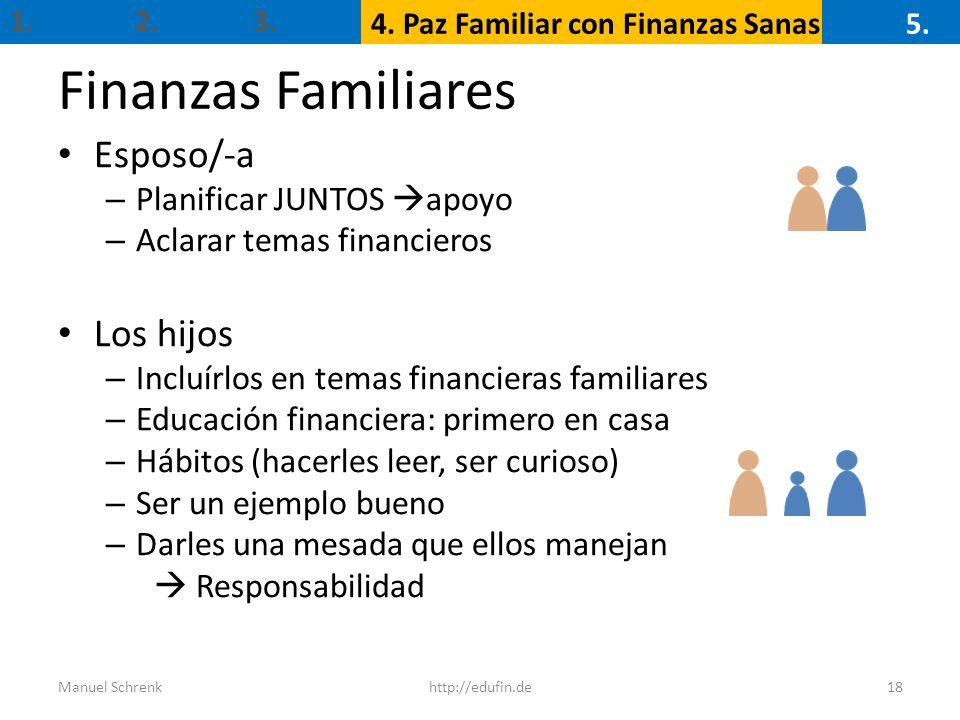 Finanzas Familiares Esposo/-a – Planificar JUNTOS apoyo – Aclarar temas financieros Los hijos – Incluírlos en temas financieras familiares – Educación