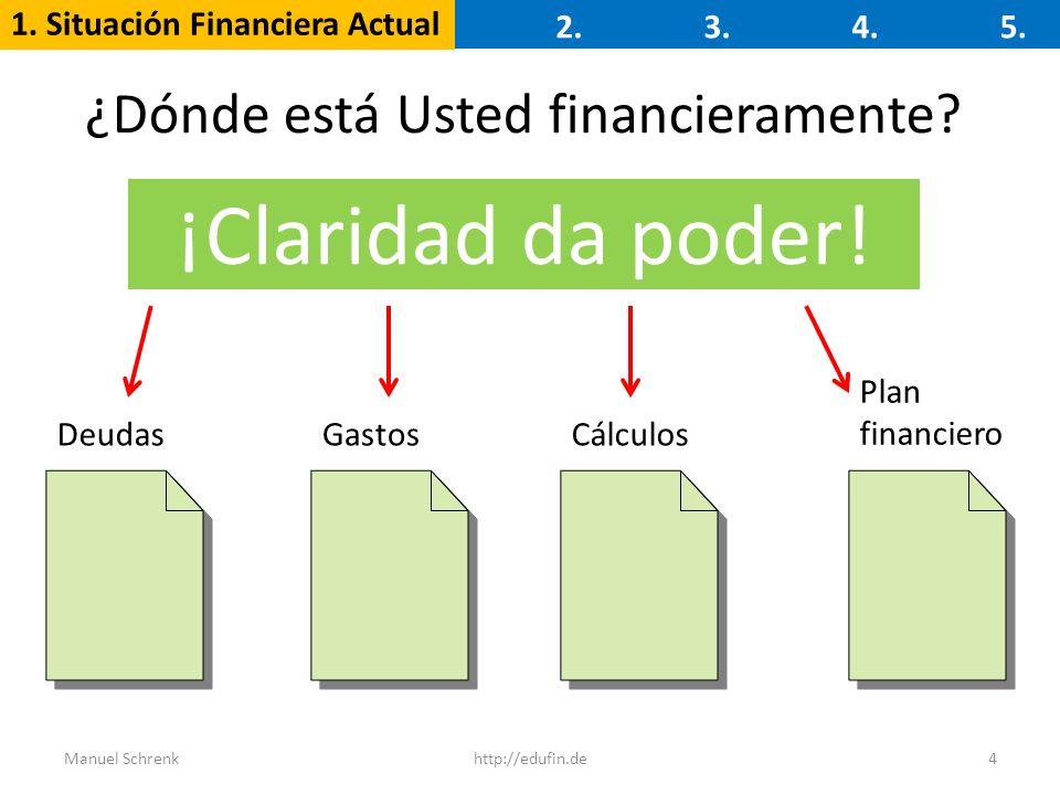 1. Situación Financiera Actual 2.3.4.5. 4http://edufin.deManuel Schrenk ¿Dónde está Usted financieramente? ¡Claridad da poder! DeudasGastosCálculos Pl