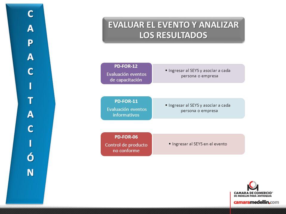 EVALUAR EL EVENTO Y ANALIZAR LOS RESULTADOS Ingresar al SEYS y asociar a cada persona o empresa PD-FOR-12 Evaluación eventos de capacitación Ingresar