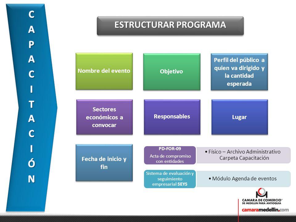 Módulo Agenda de eventos Sistema de evaluación y seguimiento empresarial SEYS ESTRUCTURAR PROGRAMA Nombre del evento Objetivo Perfil del público a qui