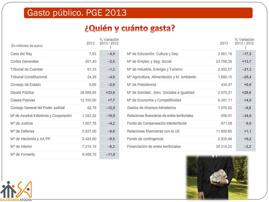 Gasto público. PGE 2013