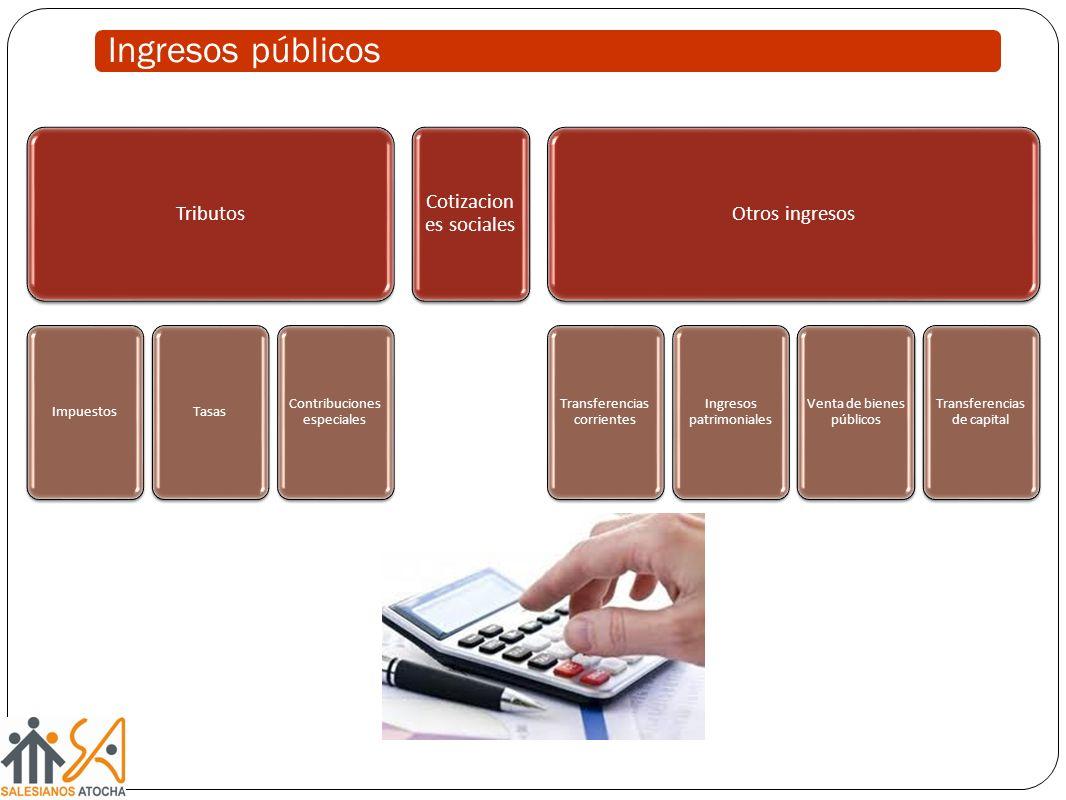 Tributos ImpuestosTasas Contribuciones especiales Cotizacion es sociales Otros ingresos Transferencias corrientes Ingresos patrimoniales Venta de bien