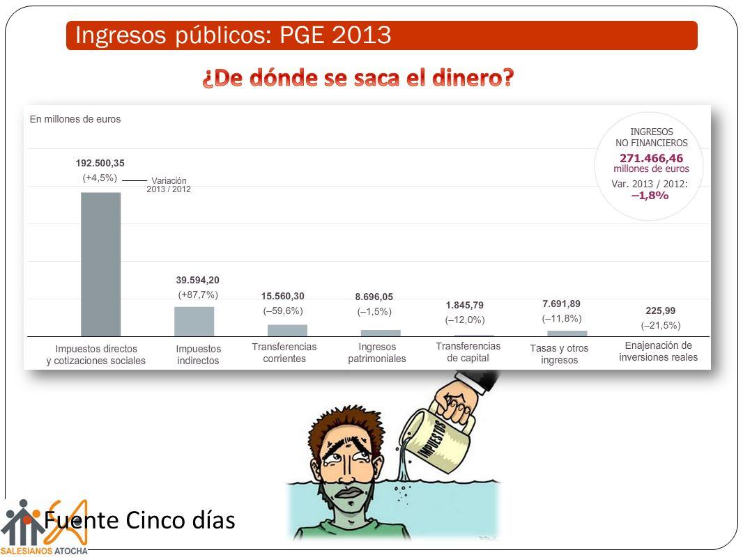 Ingresos públicos: PGE 2013 Fuente Cinco días