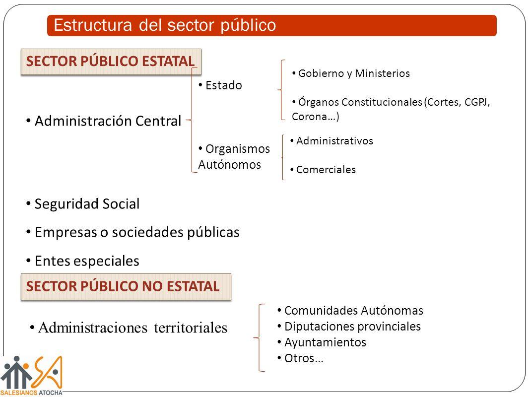SECTOR PÚBLICO ESTATAL Estructura del sector público SECTOR PÚBLICO NO ESTATAL Administración Central Seguridad Social Empresas o sociedades públicas