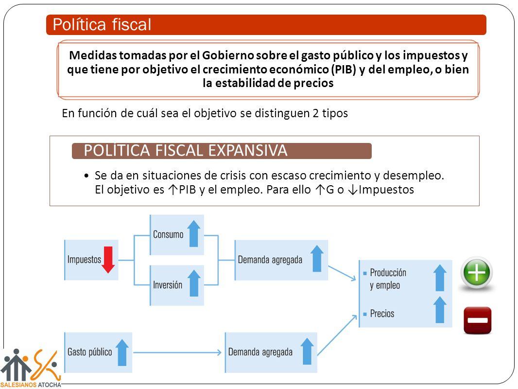 Medidas tomadas por el Gobierno sobre el gasto público y los impuestos y que tiene por objetivo el crecimiento económico (PIB) y del empleo, o bien la