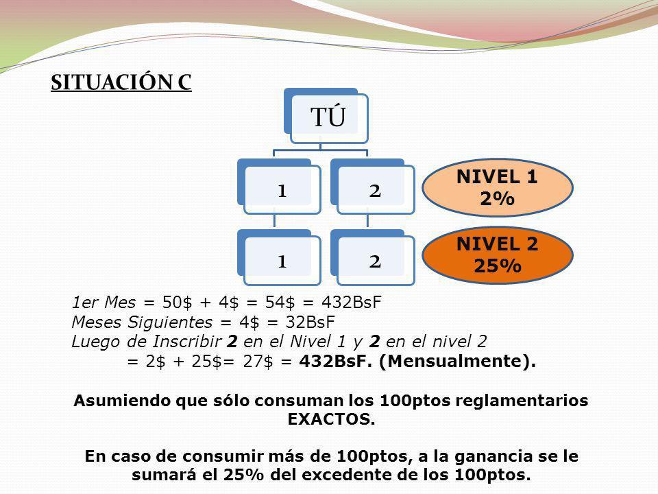SITUACIÓN C TÚ1122 NIVEL 1 2% NIVEL 2 25% 1er Mes = 50$ + 4$ = 54$ = 432BsF Meses Siguientes = 4$ = 32BsF Luego de Inscribir 2 en el Nivel 1 y 2 en el