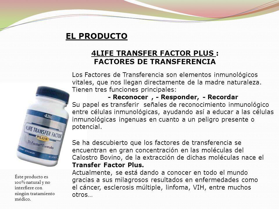 EL PRODUCTO 4LIFE TRANSFER FACTOR PLUS : FACTORES DE TRANSFERENCIA Los Factores de Transferencia son elementos inmunológicos vitales, que nos llegan d