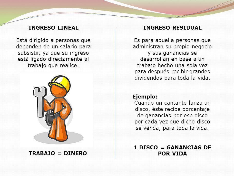 INGRESO LINEAL Está dirigido a personas que dependen de un salario para subsistir, ya que su ingreso está ligado directamente al trabajo que realice.