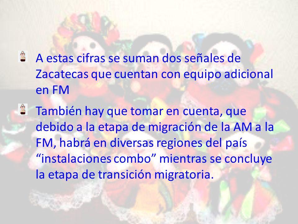 A estas cifras se suman dos señales de Zacatecas que cuentan con equipo adicional en FM También hay que tomar en cuenta, que debido a la etapa de migración de la AM a la FM, habrá en diversas regiones del país instalaciones combo mientras se concluye la etapa de transición migratoria.