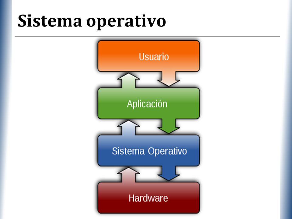 XP Sistema operativo