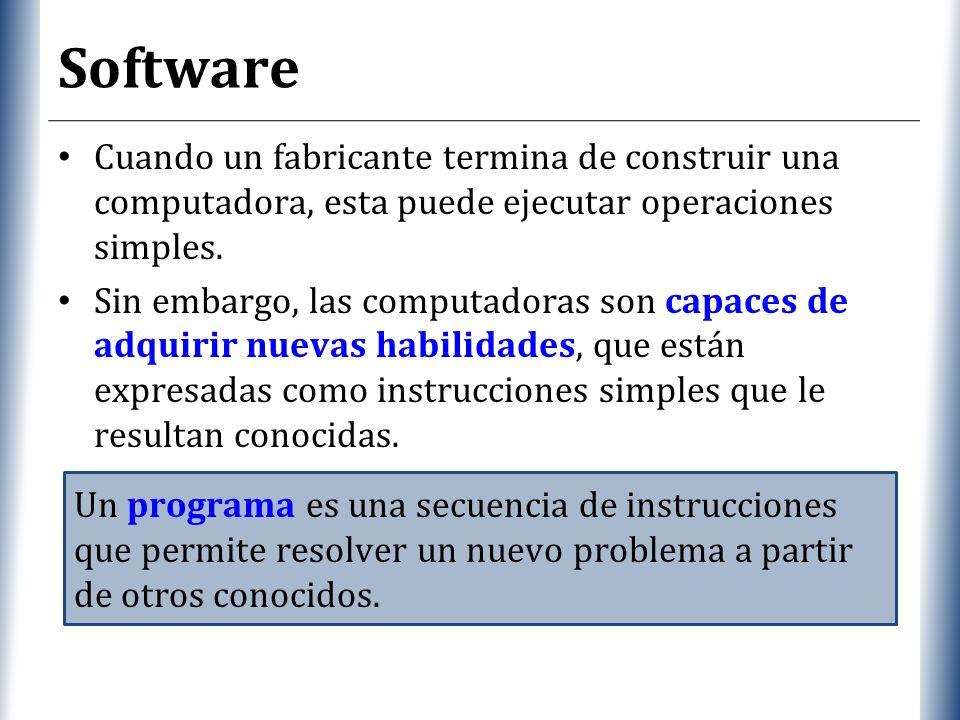 XP Software Cuando un fabricante termina de construir una computadora, esta puede ejecutar operaciones simples.