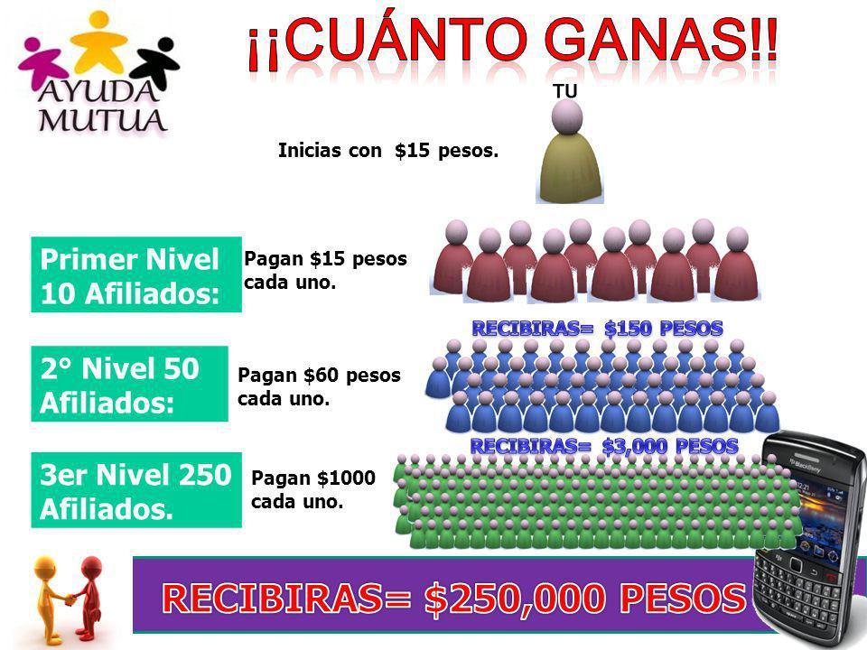 Primer Nivel 10 Afiliados: Inicias con $15 pesos. Pagan $1000 cada uno. 2° Nivel 50 Afiliados: Pagan $60 pesos cada uno. 3er Nivel 250 Afiliados. Paga