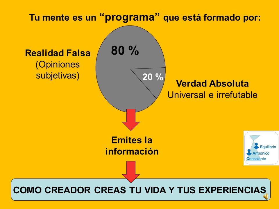 Tu mente es un programa que está formado por: Realidad Falsa (Opiniones subjetivas) Verdad Absoluta Universal e irrefutable Emites la información COMO CREADOR CREAS TU VIDA Y TUS EXPERIENCIAS 80 % 20 %