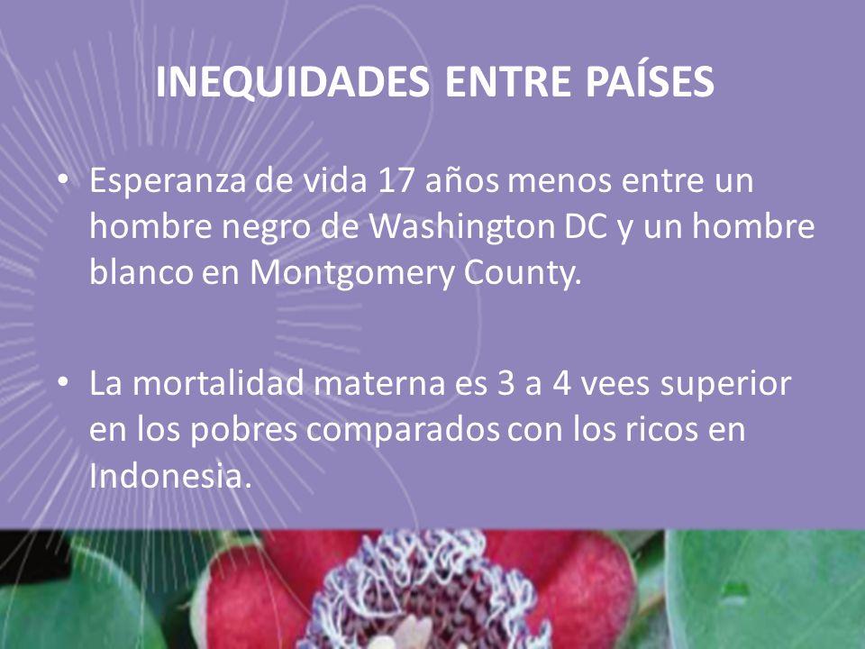 INEQUIDADES ENTRE PAÍSES Esperanza de vida 17 años menos entre un hombre negro de Washington DC y un hombre blanco en Montgomery County. La mortalidad