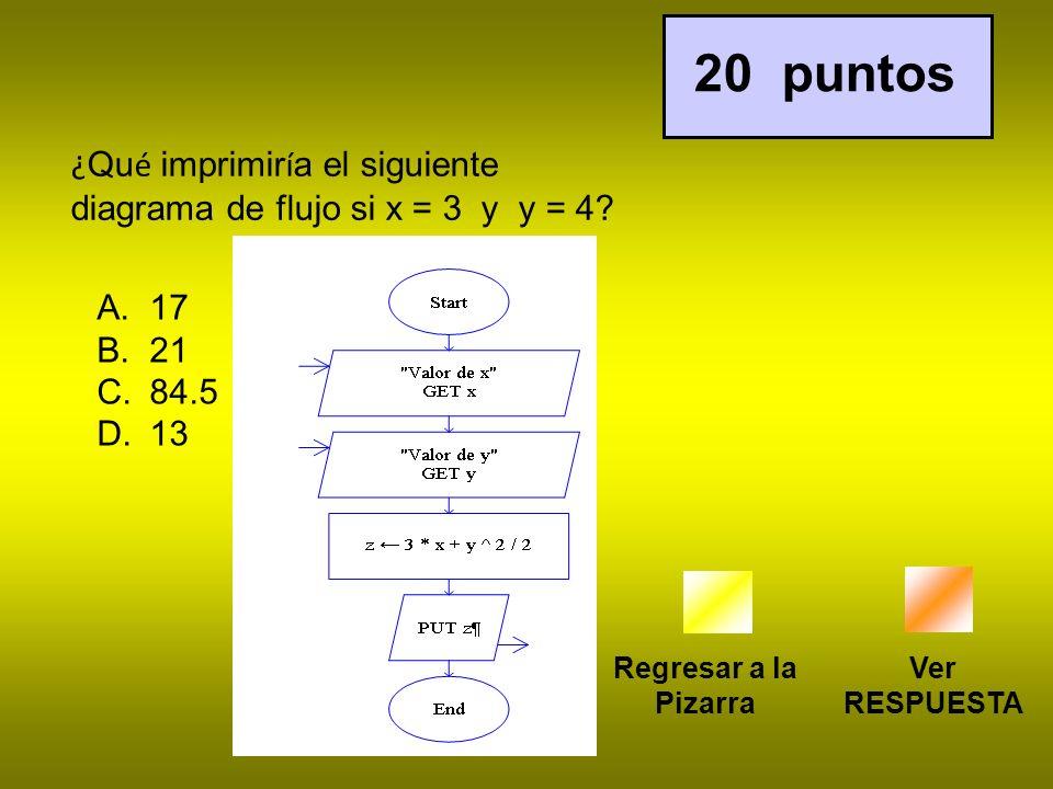 Regresar a la Pizarra 20 puntos Ver RESPUESTA ¿ Qu é imprimir í a el siguiente diagrama de flujo si x = 3 y y = 4.