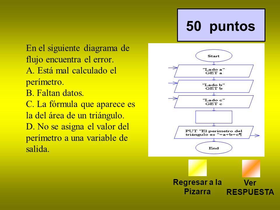 A.En el siguiente diagrama de flujo encuentra el error.