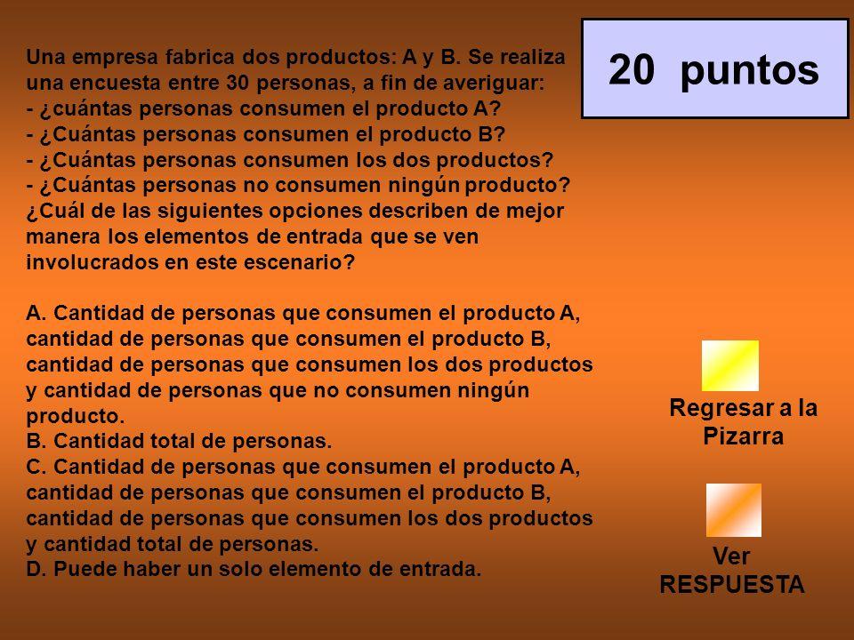 Regresar a la Pizarra Ver RESPUESTA 20 puntos Una empresa fabrica dos productos: A y B.