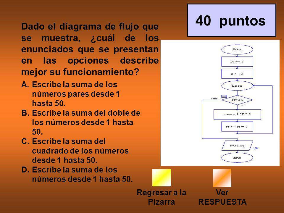 Regresar a la Pizarra Ver RESPUESTA 40 puntos Dado el diagrama de flujo que se muestra, ¿cuál de los enunciados que se presentan en las opciones describe mejor su funcionamiento.