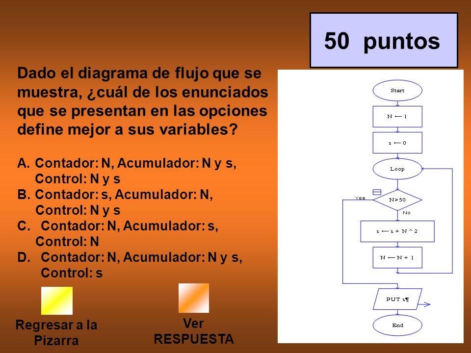 Regresar a la Pizarra Ver RESPUESTA 50 puntos Dado el diagrama de flujo que se muestra, ¿cuál de los enunciados que se presentan en las opciones define mejor a sus variables.