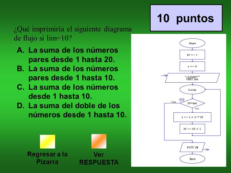¿Qué imprimiría el siguiente diagrama de flujo si lim=10.