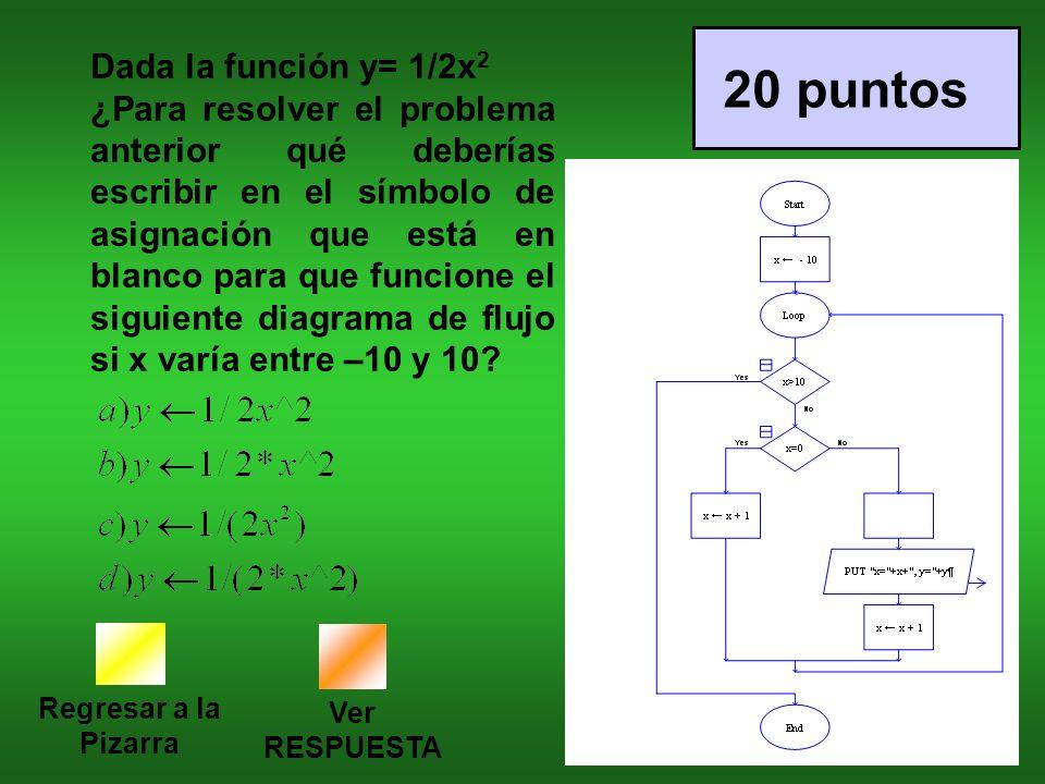 Regresar a la Pizarra Ver RESPUESTA 20 puntos Dada la función y= 1/2x 2 ¿Para resolver el problema anterior qué deberías escribir en el símbolo de asignación que está en blanco para que funcione el siguiente diagrama de flujo si x varía entre –10 y 10?
