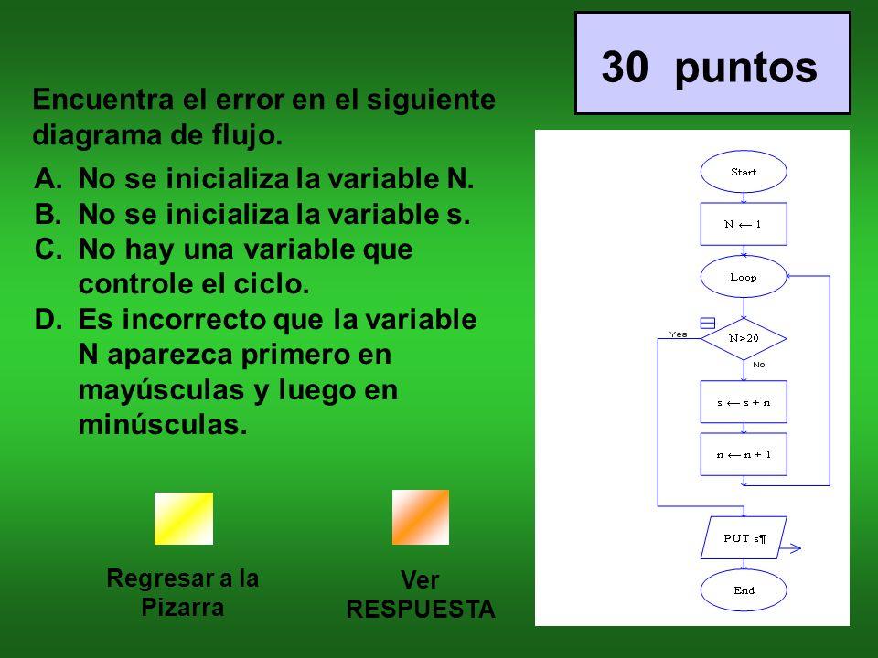 Regresar a la Pizarra Ver RESPUESTA 30 puntos Encuentra el error en el siguiente diagrama de flujo.