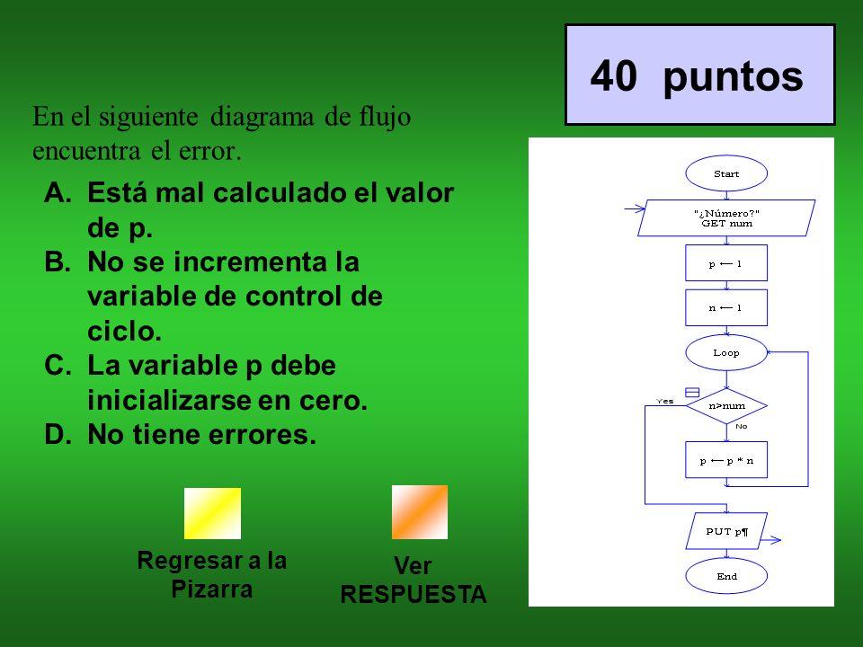 Regresar a la Pizarra Ver RESPUESTA 40 puntos En el siguiente diagrama de flujo encuentra el error.