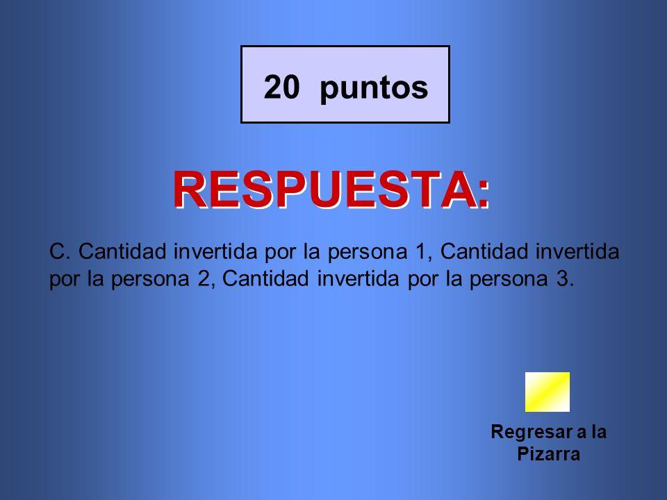 RESPUESTA: Regresar a la Pizarra 20 puntos C.