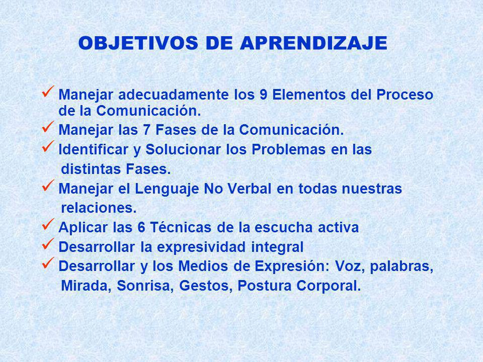 OBJETIVOS DE APRENDIZAJE Manejar adecuadamente los 9 Elementos del Proceso de la Comunicación. Manejar las 7 Fases de la Comunicación. Identificar y S