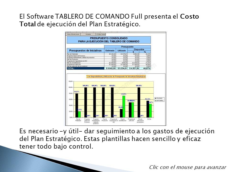 El Software TABLERO DE COMANDO Full presenta el Costo Total de ejecución del Plan Estratégico. Es necesario -y útil- dar seguimiento a los gastos de e