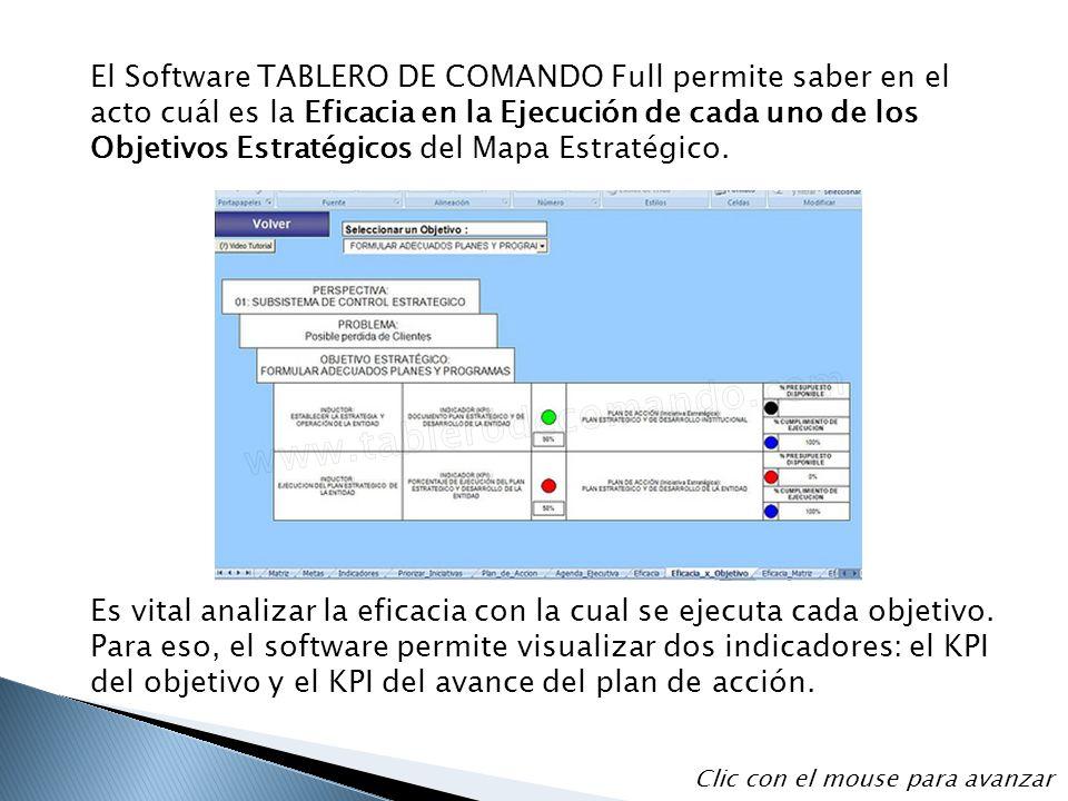 El Software TABLERO DE COMANDO Full permite saber en el acto cuál es la Eficacia en la Ejecución de cada uno de los Objetivos Estratégicos del Mapa Es