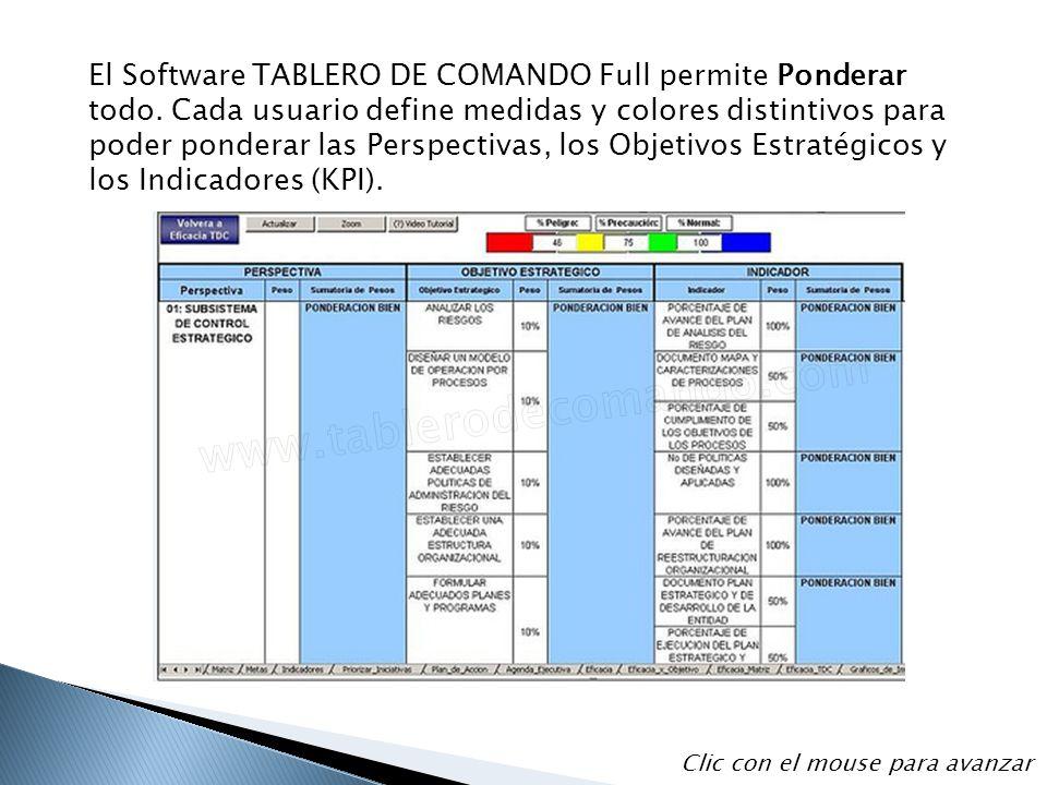 El Software TABLERO DE COMANDO Full permite Ponderar todo. Cada usuario define medidas y colores distintivos para poder ponderar las Perspectivas, los