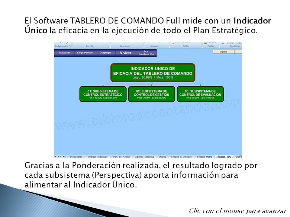 El Software TABLERO DE COMANDO Full mide con un Indicador Único la eficacia en la ejecución de todo el Plan Estratégico. Gracias a la Ponderación real