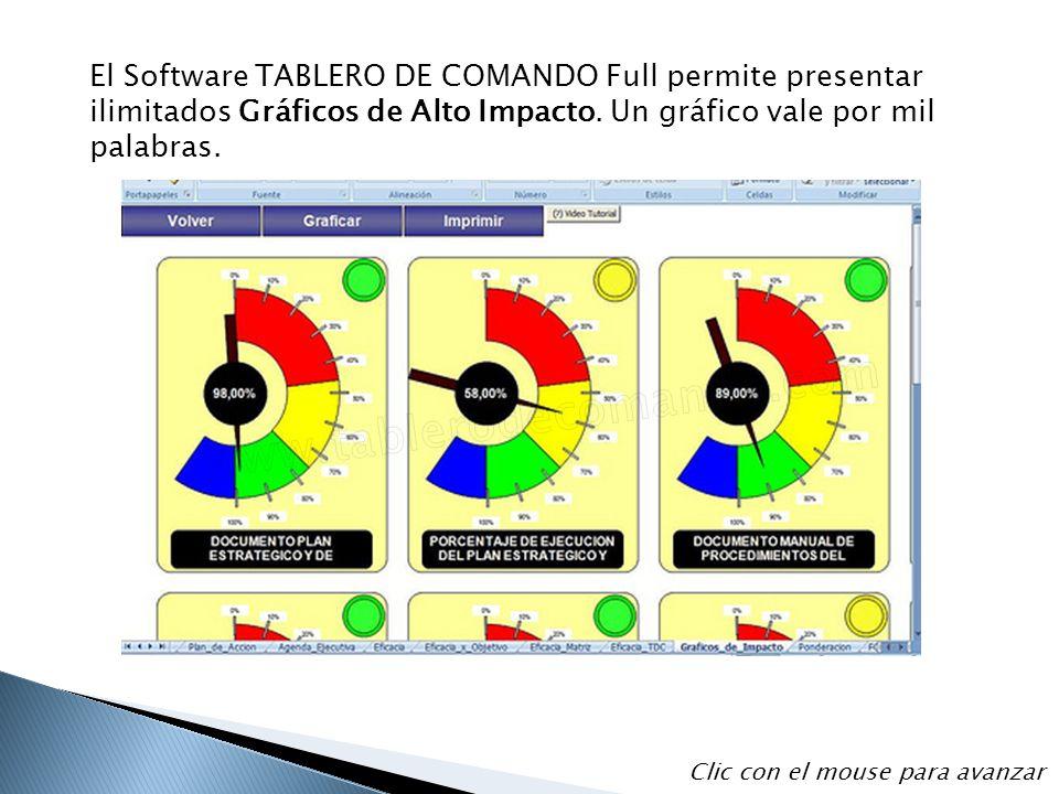 El Software TABLERO DE COMANDO Full permite presentar ilimitados Gráficos de Alto Impacto. Un gráfico vale por mil palabras. Clic con el mouse para av