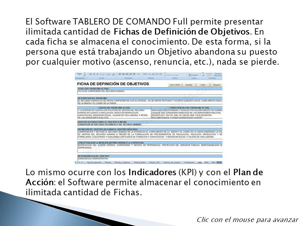 El Software TABLERO DE COMANDO Full permite presentar ilimitada cantidad de Fichas de Definición de Objetivos. En cada ficha se almacena el conocimien