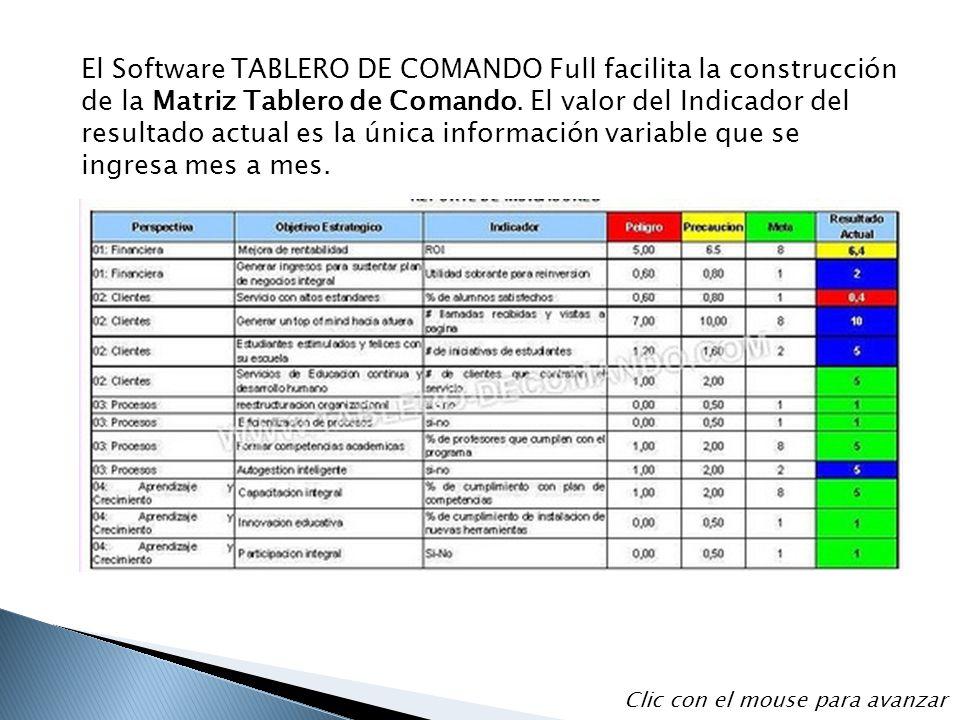 El Software TABLERO DE COMANDO Full facilita la construcción de la Matriz Tablero de Comando. El valor del Indicador del resultado actual es la única