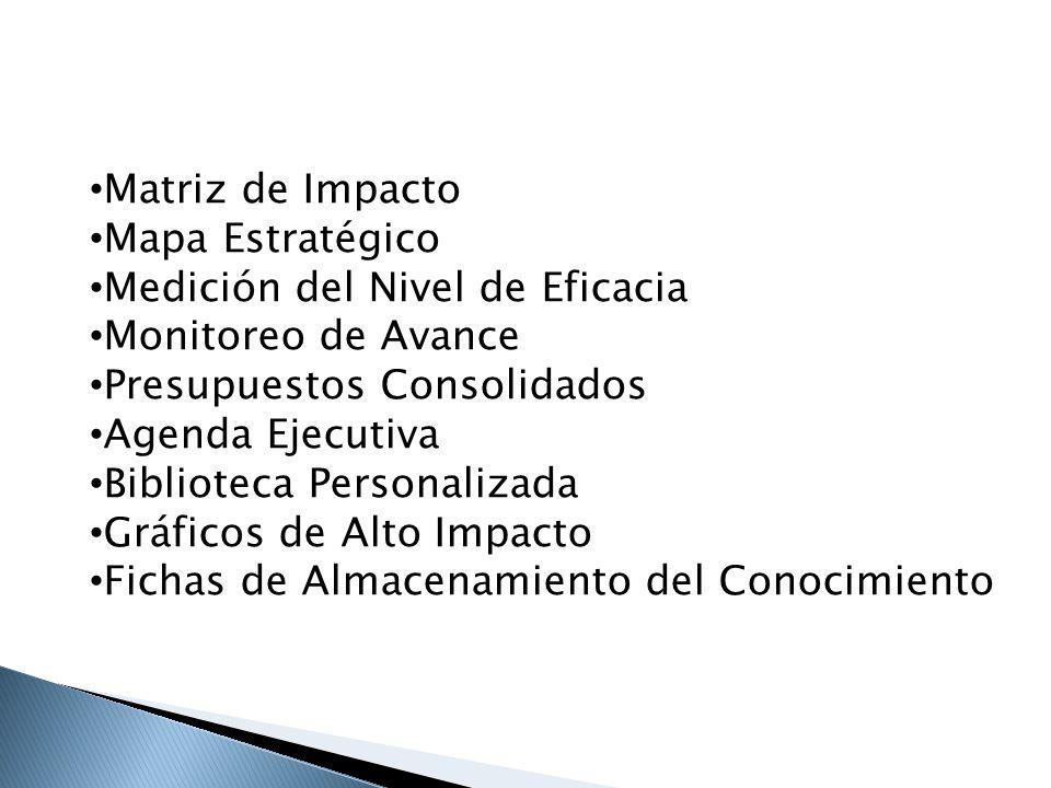 Matriz de Impacto Mapa Estratégico Medición del Nivel de Eficacia Monitoreo de Avance Presupuestos Consolidados Agenda Ejecutiva Biblioteca Personaliz
