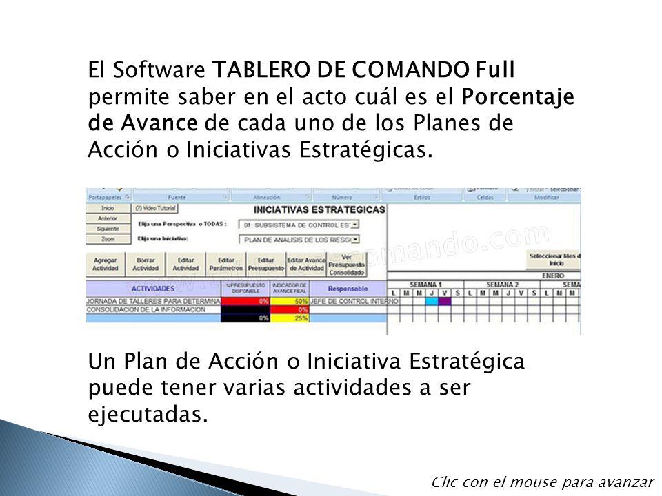 El Software TABLERO DE COMANDO Full permite saber en el acto cuál es el Porcentaje de Avance de cada uno de los Planes de Acción o Iniciativas Estraté