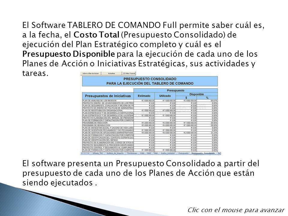 El Software TABLERO DE COMANDO Full permite saber cuál es, a la fecha, el Costo Total (Presupuesto Consolidado) de ejecución del Plan Estratégico comp