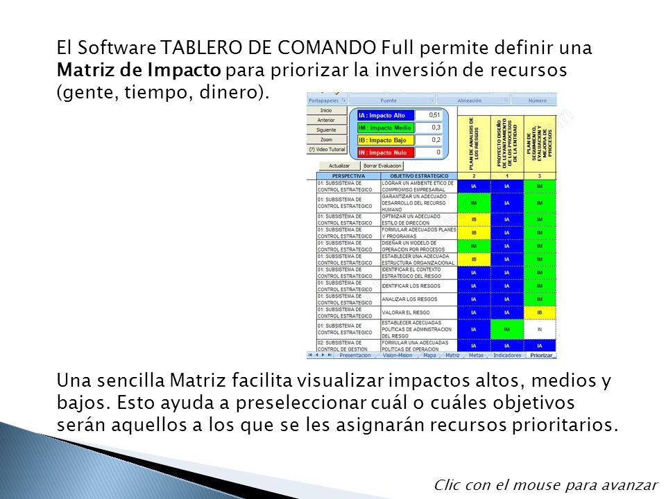 El Software TABLERO DE COMANDO Full permite definir una Matriz de Impacto para priorizar la inversión de recursos (gente, tiempo, dinero). Una sencill