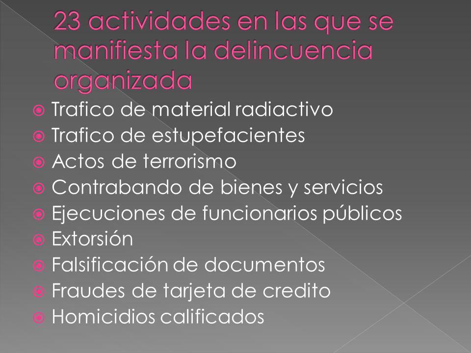 Trafico de material radiactivo Trafico de estupefacientes Actos de terrorismo Contrabando de bienes y servicios Ejecuciones de funcionarios públicos E