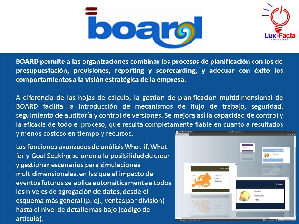 BOARD permite a las organizaciones combinar los procesos de planificación con los de presupuestación, previsiones, reporting y scorecarding, y adecuar