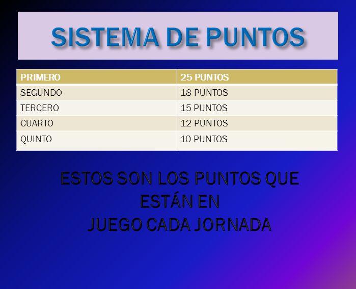 PRIMERO9 PUNTOS SEGUNDO8 PUNTOS TERCERO7 PUNTOS CUARTO6 PUNTOS QUINTO5 PUNTOS