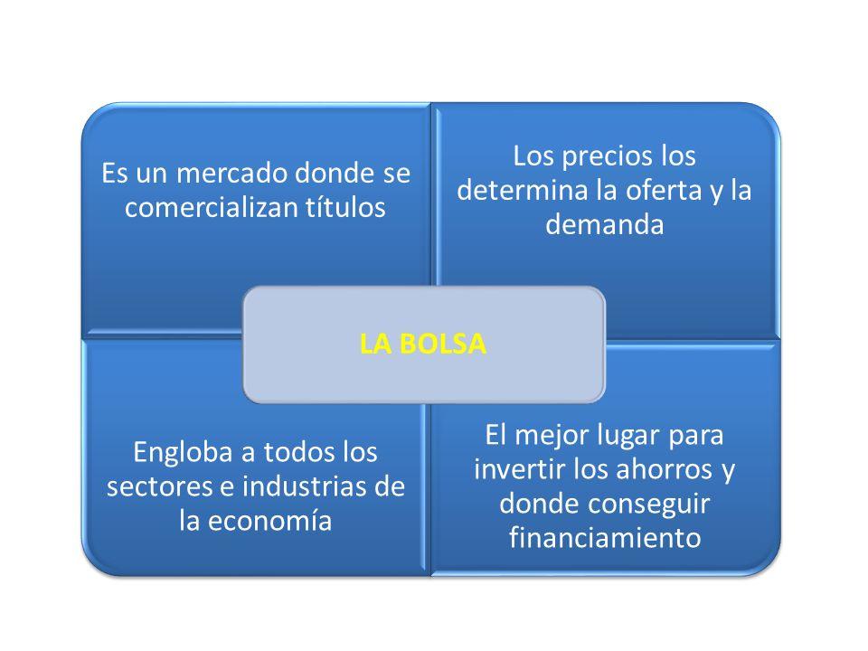 Es un mercado donde se comercializan títulos Los precios los determina la oferta y la demanda Engloba a todos los sectores e industrias de la economía