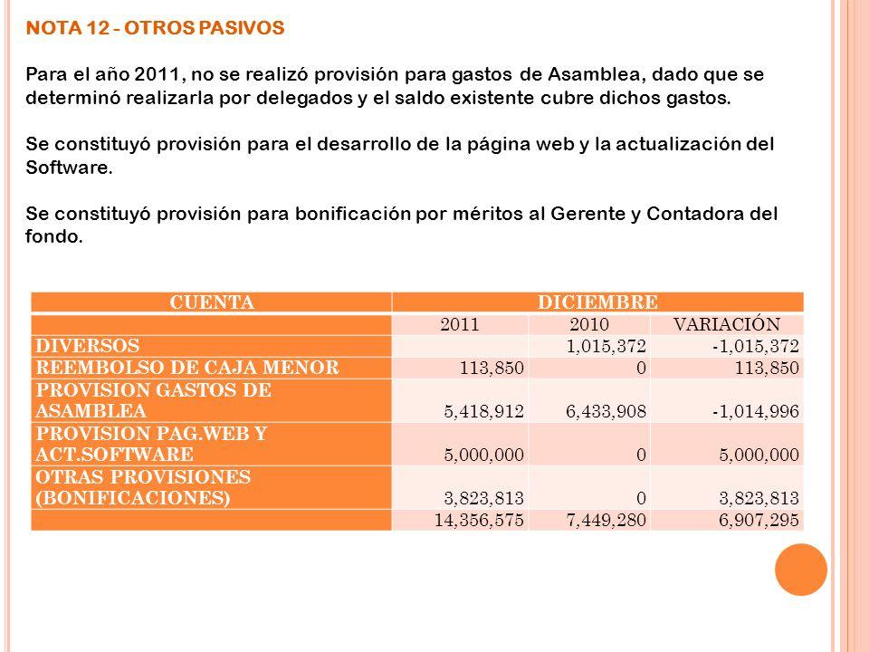 NOTA 12 - OTROS PASIVOS Para el año 2011, no se realizó provisión para gastos de Asamblea, dado que se determinó realizarla por delegados y el saldo e